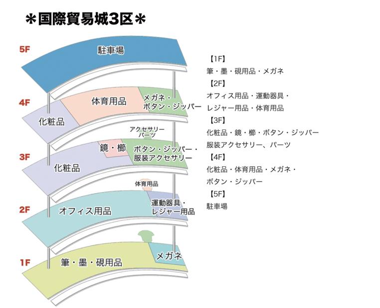福田市場3区