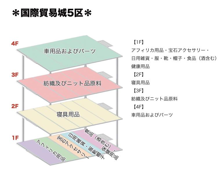 福田市場5区